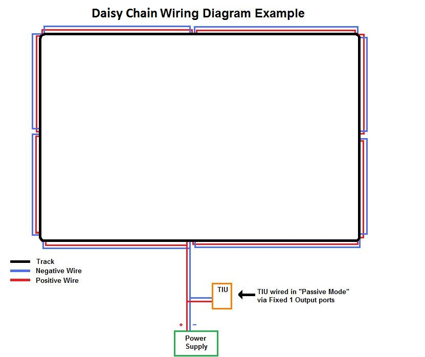 daisy chain electrical wiring diagram daisy chain outlet wiring