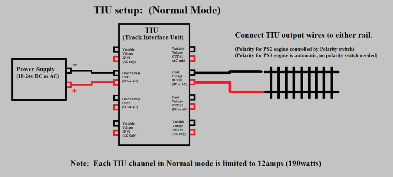 mth dcs tips and operating help digital command system example normal mode